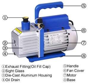 3CFM ROTARY VANE DEEP VACUUM PUMP AC HVAC AIR TOOL R410