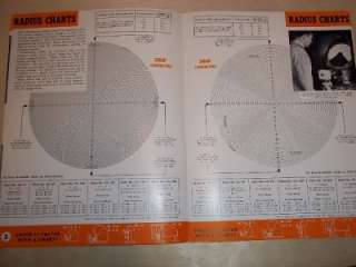 Jones&Lamson Machine Catalog~Optical Comparator Charts